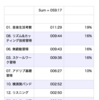 2020/05/07(木)