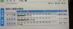 インボディ測定してきました。