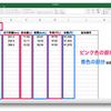 Excelで燃費・走行記録を管理してみる