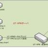 ローカルブリッジ設定Linux版UT-VPN ServerでVPNクライアントからサーバにアクセスする方法