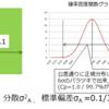 統計的に正しいけど…累積公差計算(二乗和平方根)の基本と限界