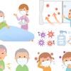 【コロナ】コロナ濃厚感染者と接触すると防げない、陽性反応が出るまでに日数がかかる(12日ほど)