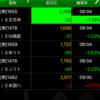 ETF積立投資 今日は安かったから買いました。
