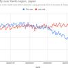 関東上空を飛行する航空機が激減中(2020/4)