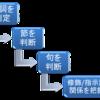 単語が分かっても読めない英文の4ステップ攻略法