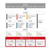 Jリーグアウェイ遠征2018:名古屋グランパス戦