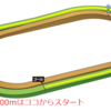 第807R 札幌競馬 芝右1200m・1500m 参考データ