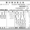 株式会社ケイ・ウノ 第29期決算公告