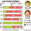 大阪ダブル選挙を見てーオリーブの木構築の必要性痛感