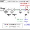 NEXCO中日本 E41 東海北陸道 城端SA~福光IC間の4車線化工事が完成