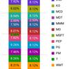 米国株運用状況 22ヶ月目 2018年12月末