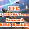 FFL APEX LEGENDS Tournaments Season4 出場選手キル数ランキング一覧