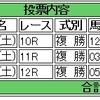 9/17(土)複勝コロガシの予想。8時時点オッズで1,200円→49,500円