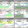 アメリカダウNY平均株価が20,000ドル越え、世界での評価とは別にトランプ相場はいつまで続くのか?
