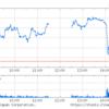 ZOZO(3092)の株価は底を打ったのか?前澤社長の「本気」、次の一手に注目せよ