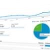 【ブログ】開設半年で累計30万PV達成!時計ブログ開設のきっかけやPV数など一挙公開