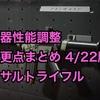 【BOCW】武器性能調整 変更点まとめ 4/22版(アサルトライフル)