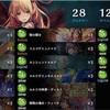 9連勝OTKエルフ構築メモ
