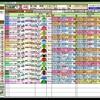 第34回 関西テレビ放送賞 ローズステークス(GII) (秋華賞トライアル) 競馬予想参考データ 2016年 「競馬レース結果ハイライト」≪競馬場の達人,競馬予想,競馬無双≫