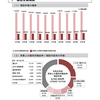 令和元年度の個別労働紛争の状況を公表「いじめ・嫌がらせ」に関する相談件数が8年連続トップ