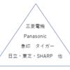 高級炊飯器の各社比較の結果、Panasonic Wおどり炊き(SR-VSX109)を購入しました