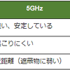 安定した高速通信が可能!周波数5GHz帯