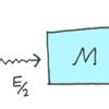 なぜ E = mc^2 なのか?