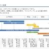 囲碁人口減少の構造を理解しよう②(棋戦スポンサー編)