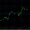 トレード結果と監視通貨と昨日のGBP/USD他