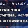 4月23日(月):東京マーケット<前引け> 日経平均は2日続落