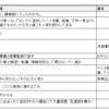 【本誌ネタバレ】178話、179話感想(後編:考察(鶴見中尉について))