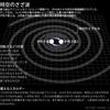 中性子星合体の重力波
