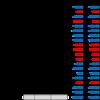 2020年10月の売買記録、保有資産状況(国内)
