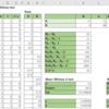 【統計】Wilcoxonの順位和検定とマンホイットニーのU検定