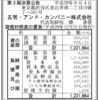 五常・アンド・カンパニー株式会社 第3期決算公告