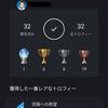 プラチナトロフィー獲得者によるゲームレビュー 2個目 【FF13-2】
