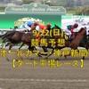 ダービー本命馬、ここで逆襲のVを。(9/22(日)競馬予想)【オールカマー・神戸新聞杯】