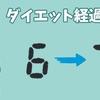 【マイナス2.5キロ】ダイエット経過報告#2・写真有/79.2kg → 76.65kg【7月】