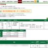 本日の株式トレード報告R3,09,29