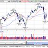NY株式市場、389ドル安、CME400円安!