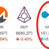 XRP(リップル)の強さ。ビットコイン(BTC)、12月29日segwit2xと1月2日ビットコインキャッシュプラスの分裂