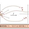 (線形代数・復習)基底の行き先を与えると対応する線形写像が一意に存在する
