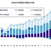 「円」はなぜ安全資産と呼ばれるのか —— 日本が持つ世界最大の対外資産とは