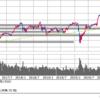 株式投資で儲けるために注目した出来高の売買パターン5選