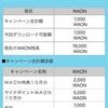 【ポイント】マイナポイント 7,000円(2020年累計143,720円)
