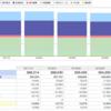【資産運用】楽ラップ 2018年3月運用報告
