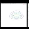 【Python】10.1.3:一変数ガウス分布の変分推論【PRMLのノート】