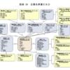 公開されている日本の企業名辞書の紹介