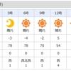12月半ばで最低気温マイナス4℃。そんな地域に尼野ゆたかは住んでいる。