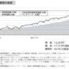 楽天-楽天・全米株式インデックス・ファンド運用報告書(2021年7月15日決算)が交付